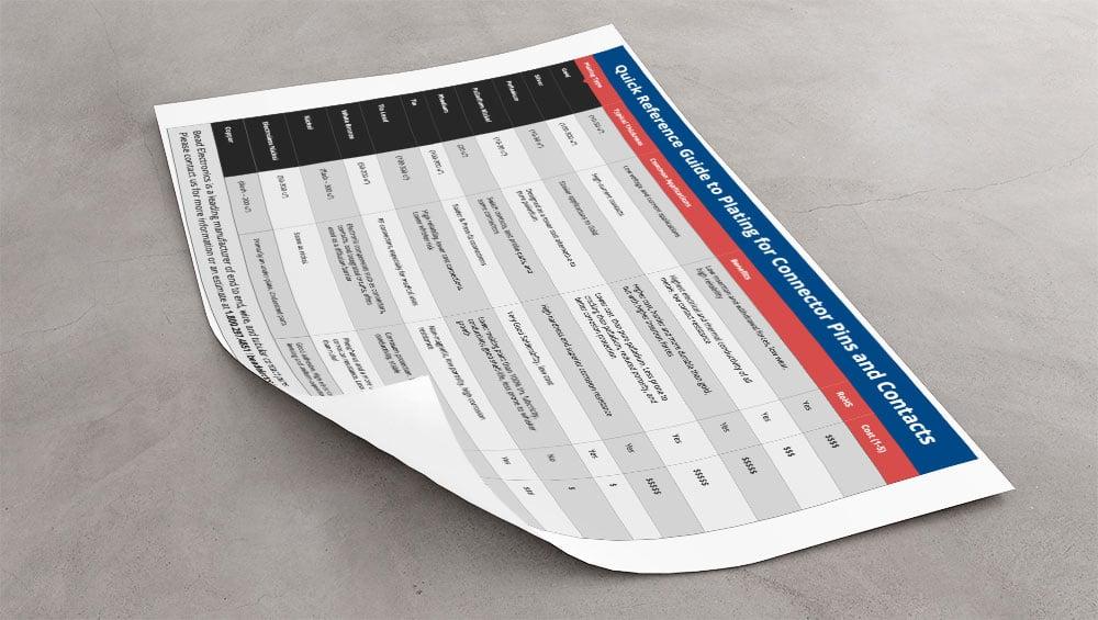 BEAD20007-Plating-Guide-mock